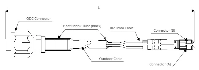 ODC Cable Specification