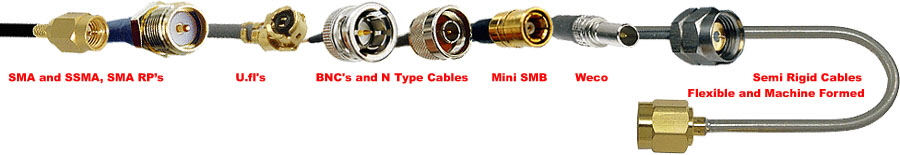 RF 75ohm and 50ohm cables